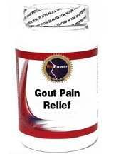 BioPower Gout Pain Relief Review
